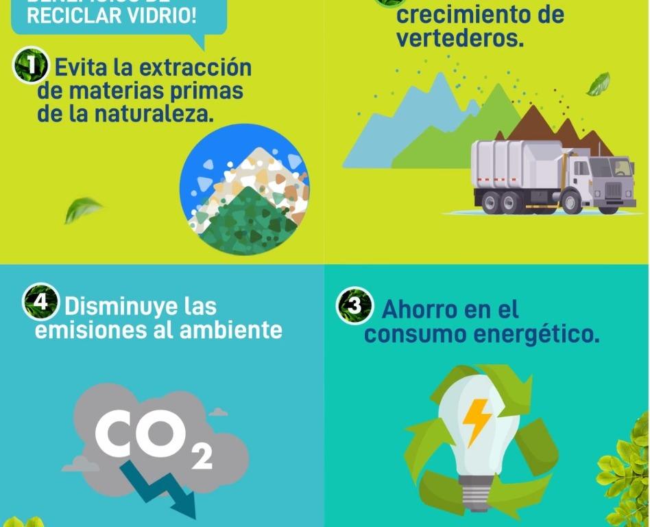 Gráfica fija Día del Reciclaje