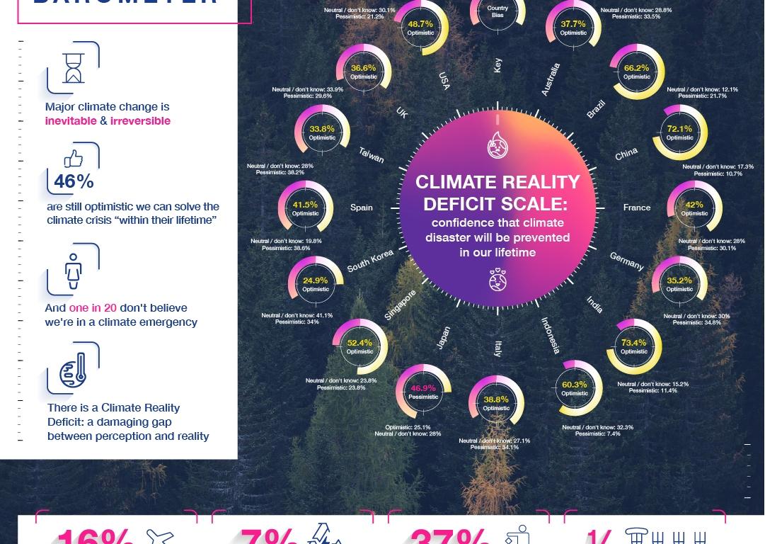 Epson realidad climática