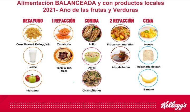 kellogg webinar nutricion guatemala